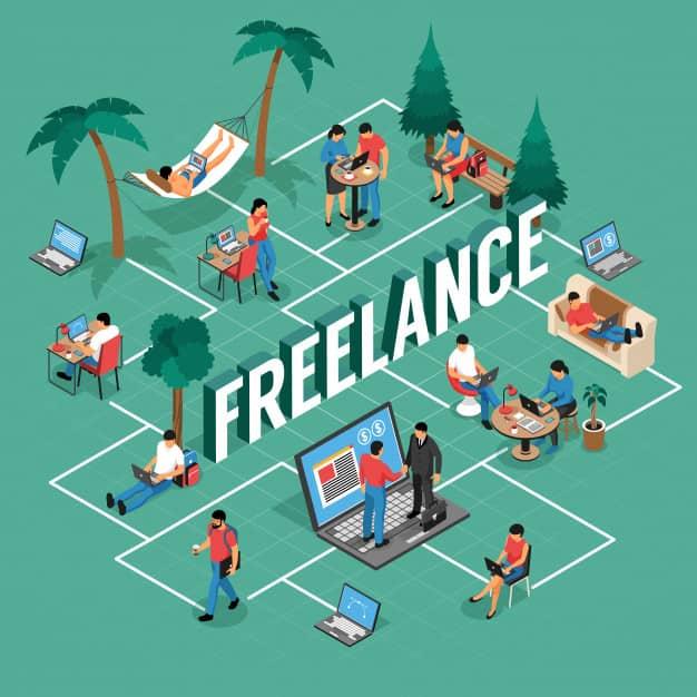 website-tim-viec-freelance